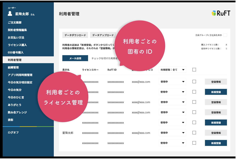 利用者管理画面
